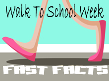 Walking facts spotlight